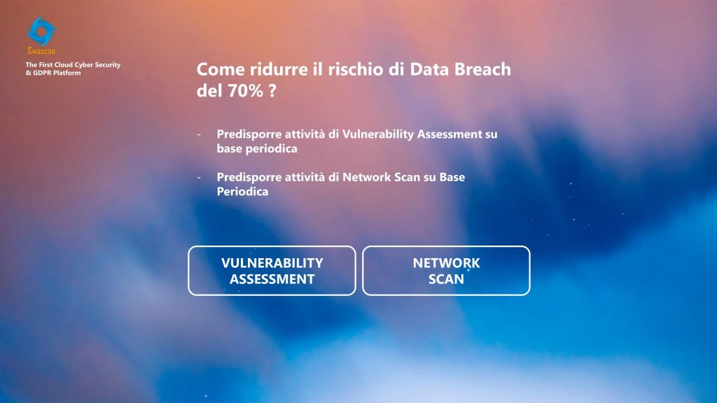 Rischio Data Breach