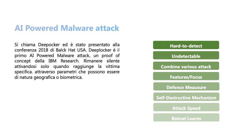 AI Malware