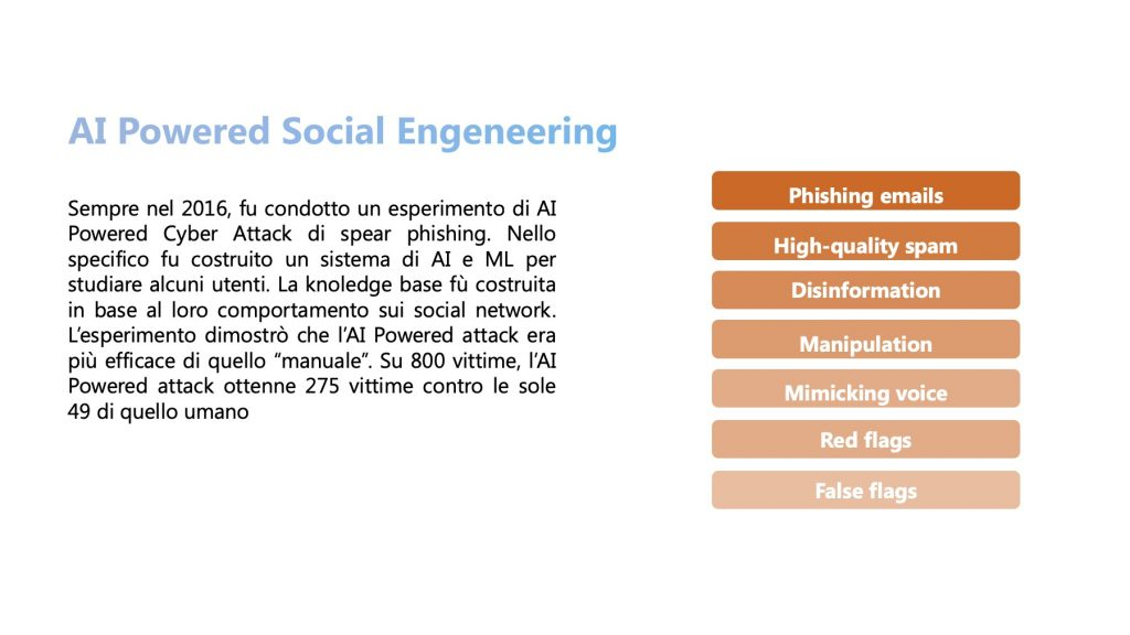 AI Social Engineering