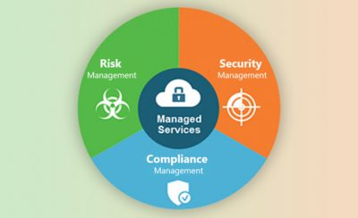 MSSP Managed Security Services