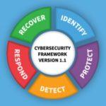 NIST CyberSecurity Framework: di cosa si tratta?