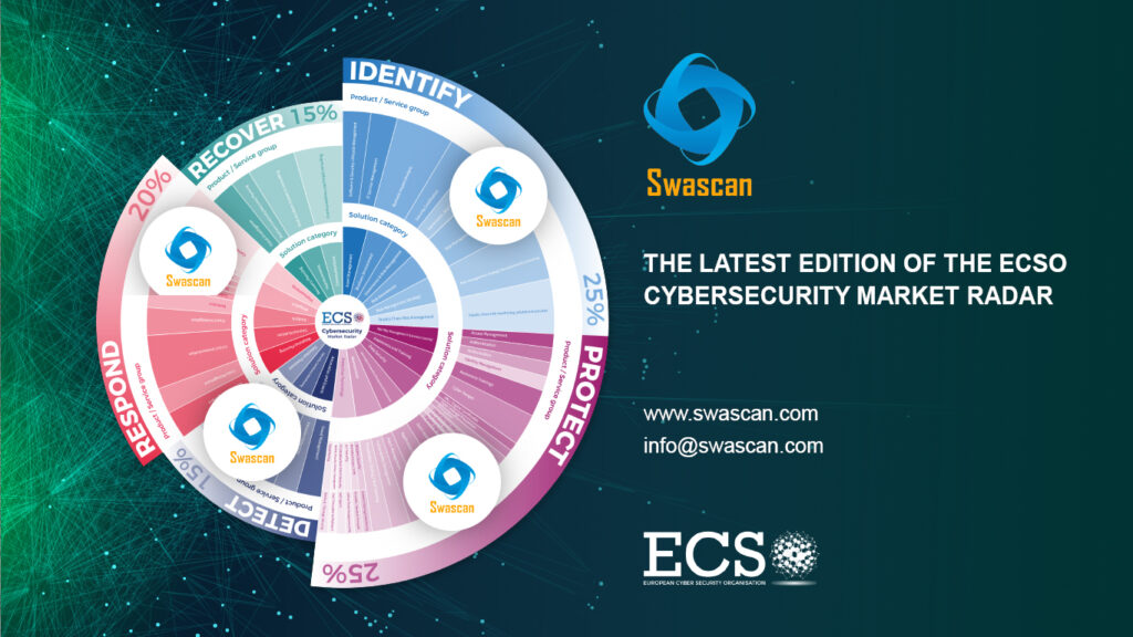 Ecso cyber security market radar 2019