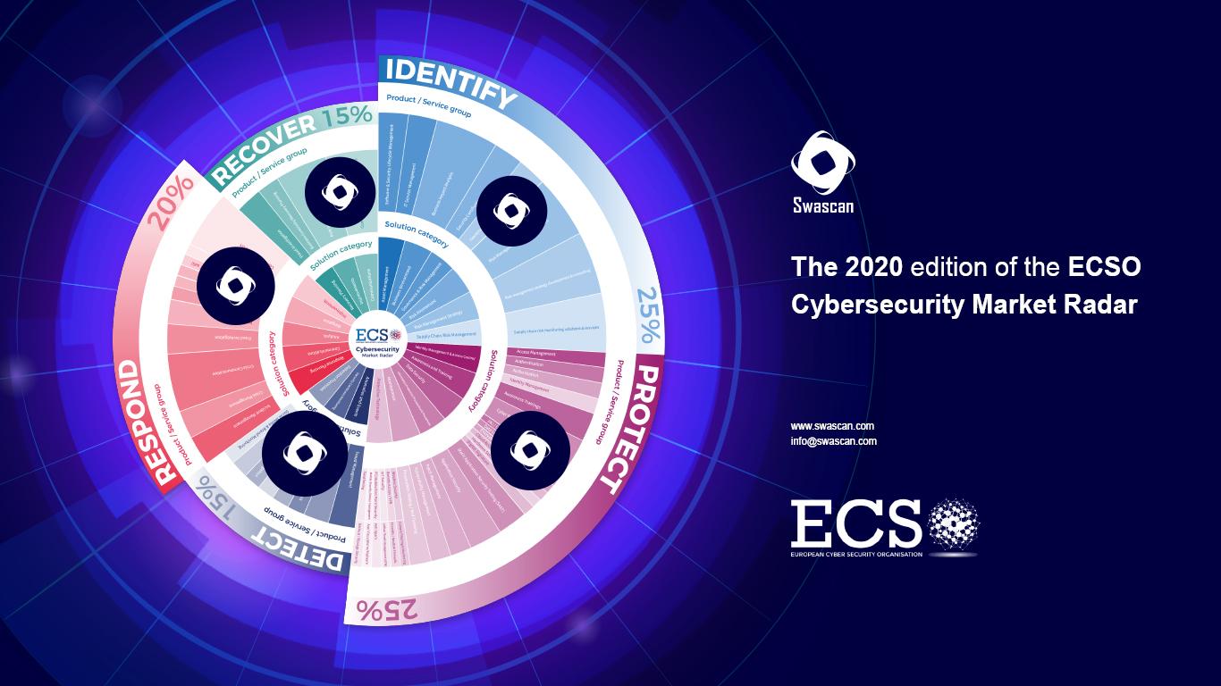 ECSO Cyber Security Market Radar 2020